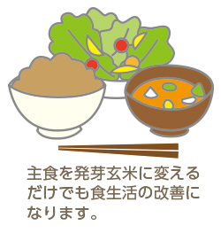 主食を発芽玄米に変えるだけでも改善できる