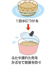 米の水のつけ方