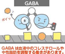GABAの働き